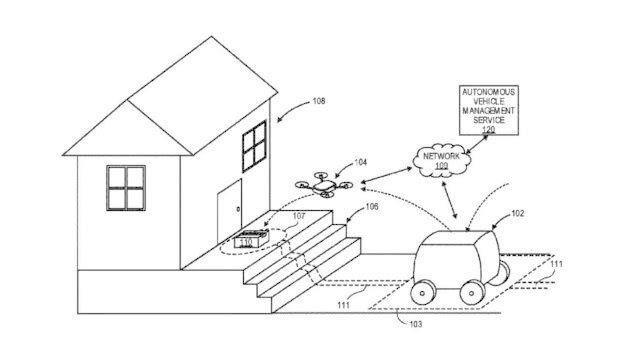 亚马逊申请专利:自动驾驶汽车+无人机递送包裹