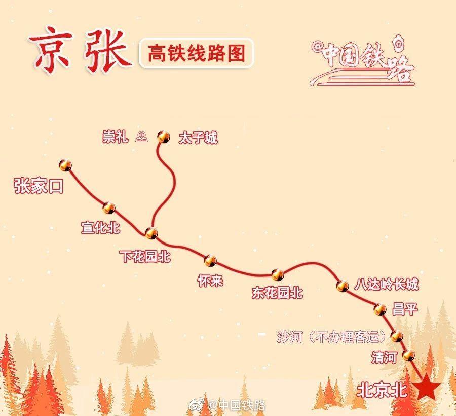 京张铁路线路示意图