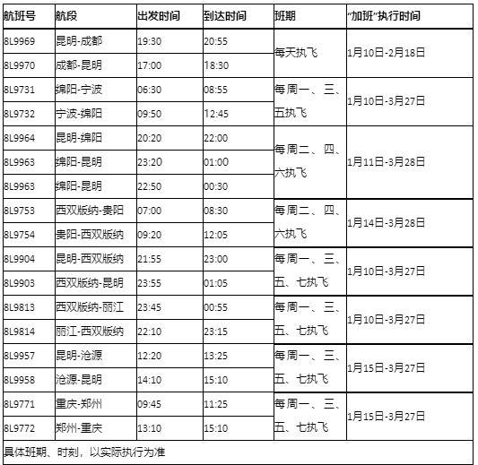 """祥鹏航空春运""""加班""""时刻表"""