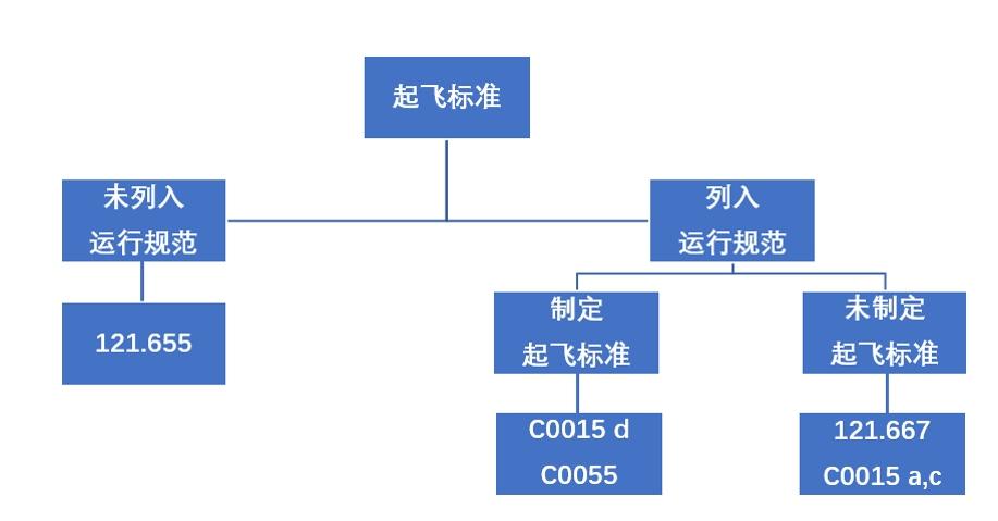 邓成竹供图