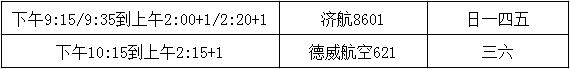 表格:济州航空首尔仁川到三亚的航线