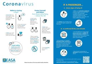 EASA:面對疫情 航司、機組人員和乘客應該怎么做