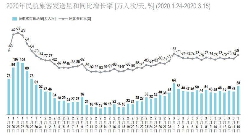 资料来源:中国交通运输部;罗兰贝格