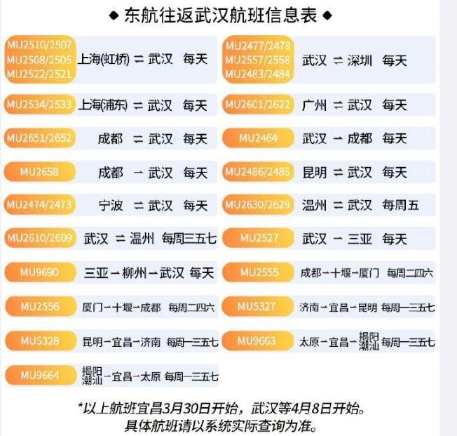 武汉机场复航倒计时1天!这些航司恢复飞往春天的航班