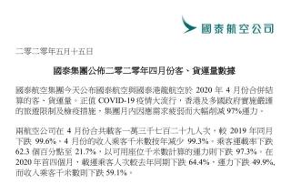 國泰集團公布4月運營數據:客運暴跌99.6%