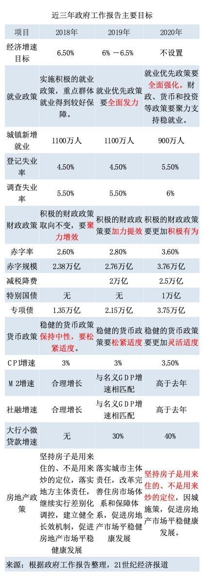 来源:21世纪经济报道