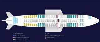面向旅客的優選座位策略分析