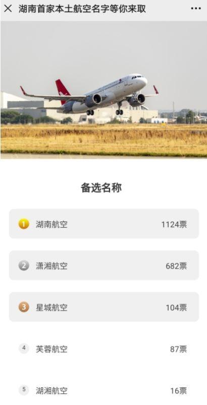 """网友票选心目中最佳名字""""湖南航空""""以3000余票当选第一"""