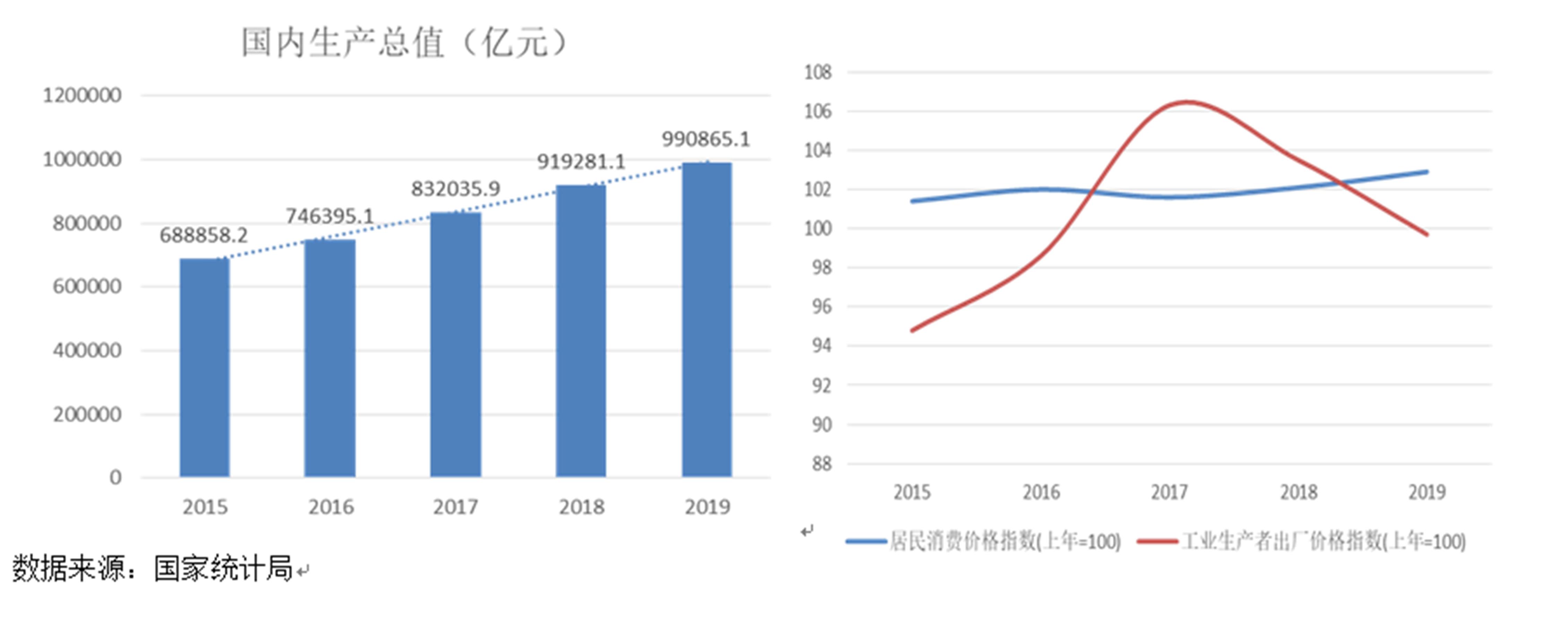 过去五年中国民航发展简述与思考