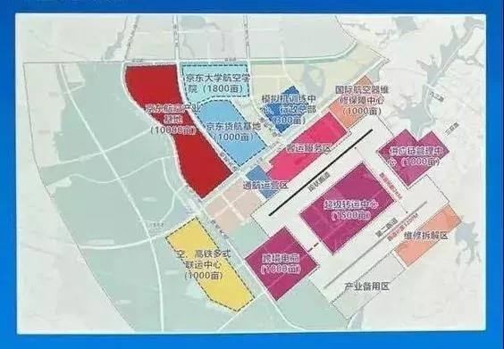 超级港项目主要包括:机场枢纽工程、超级转运中心、全球现代供应链管理中心、跨境电商物流分拨中心、京东货航运营基地、国际航空器维修保障中心、京东大学航空学院、模拟机培训中心、空港产业园