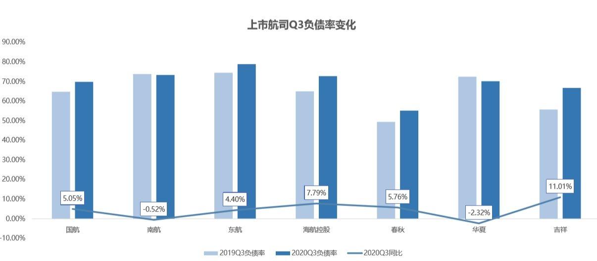 负债率提升会使公司的资产结构更脆弱