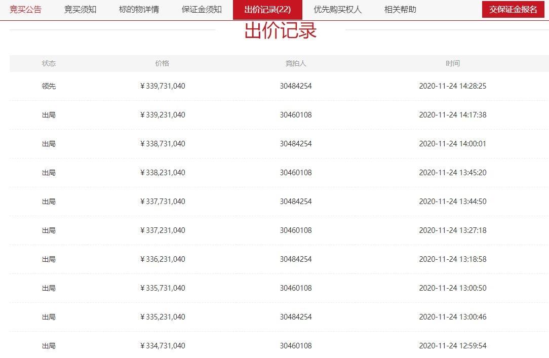 龙江航空今日重新拍卖