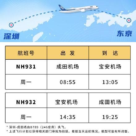 全日空航空深圳飞东京航班将于12月14日首航