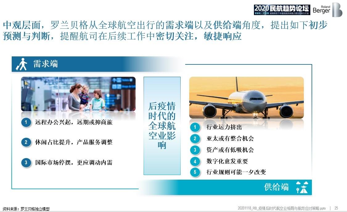 疫情后时代航空业格局预判与航司应对策略