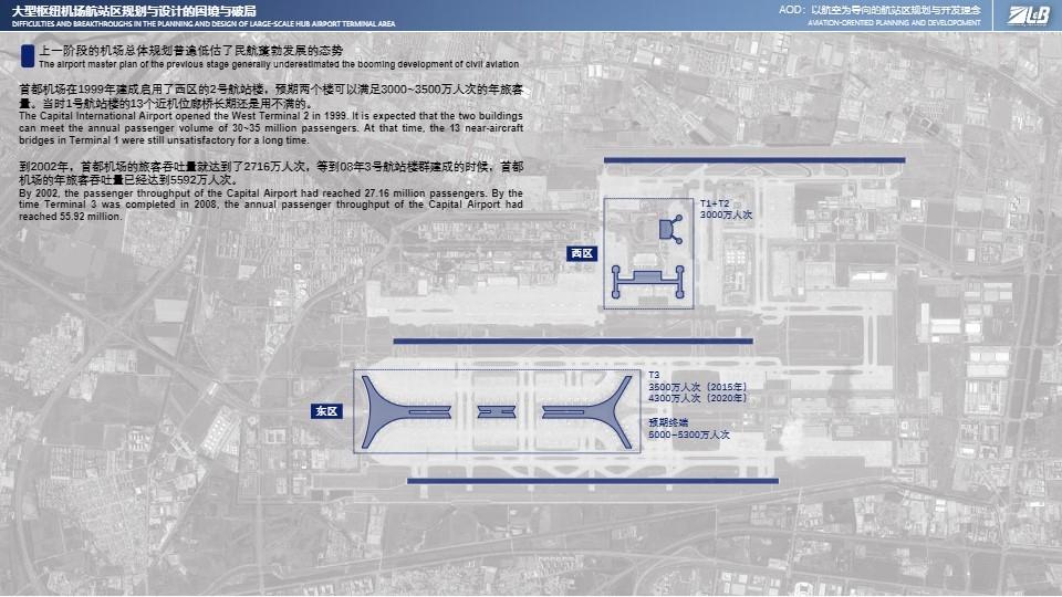 兰德隆与布朗中国公司供图7