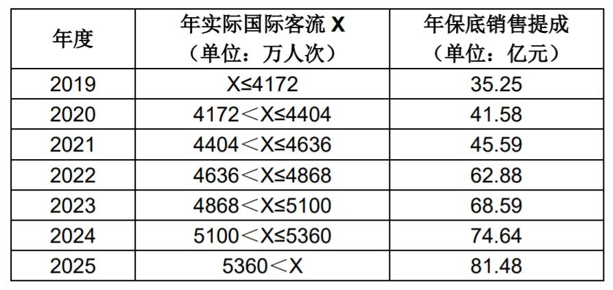 上海机场公告截图