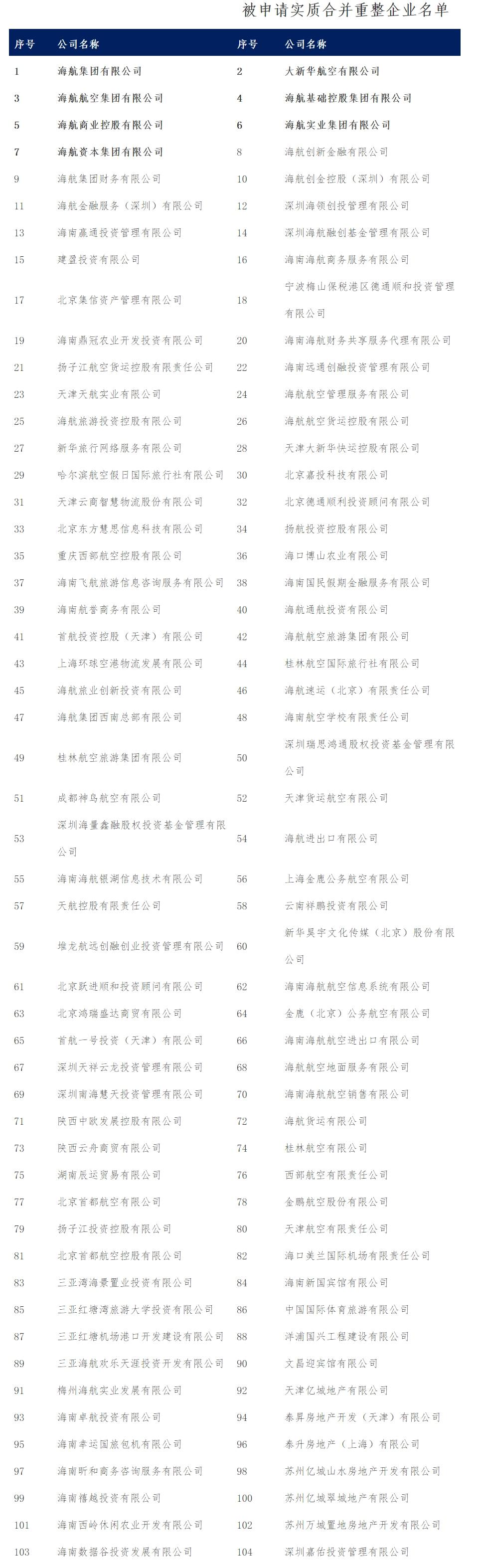 来源:海南省高院1