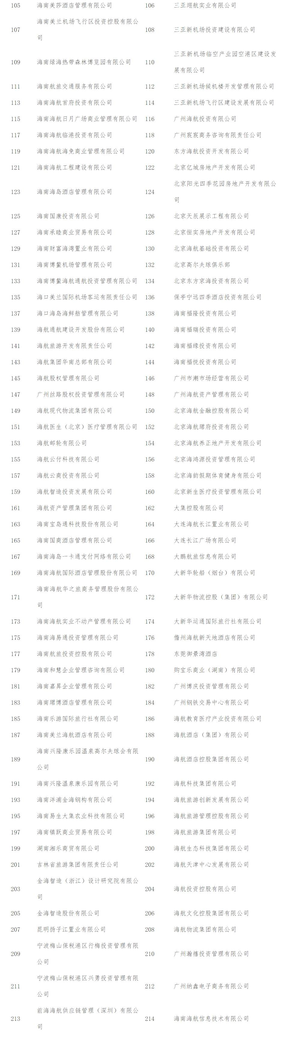 来源:海南省高院2