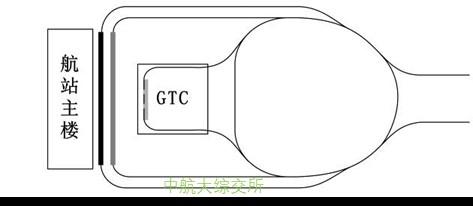 """GTC+单一主楼""的陆侧车道边布局模式"