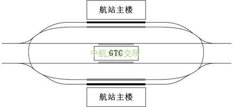 """GTC+双主楼""的陆侧车道边布局模式"