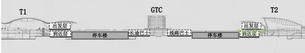 上海浦东机场陆侧车道边布局剖面图