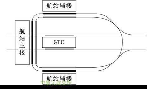 """""""GTC(单侧)+一主两辅""""的陆侧车道边布局模式"""