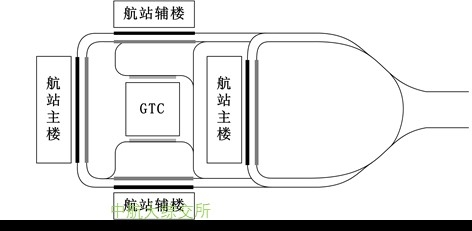"""""""GTC+两主两辅""""的陆侧车道边布局模式"""