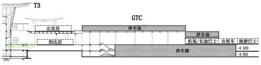 西安咸阳机场T3A陆侧车道边布局剖面图