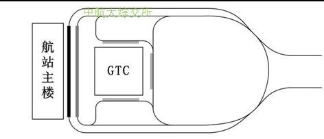 """GTC(三侧)+单一主楼""的陆侧车道边布局模式"