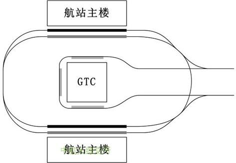 """GTC(三侧)+双主楼""""的陆侧车道边布局模式"""