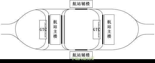 """""""双GTC+两主两辅""""串联式的陆侧车道边布局模式"""
