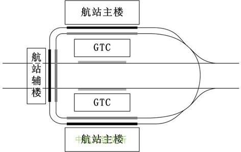 """""""双GTC+双主一辅""""并联式的陆侧车道边布局模式"""