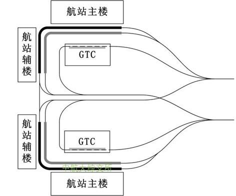 """""""双GTC+两主两辅""""并联式的陆侧车道边布局模式"""