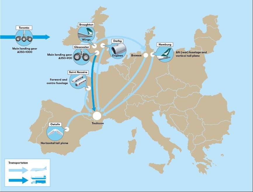 空客A350的全球产业链