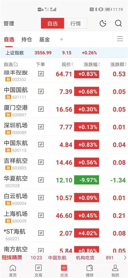 7月13日中午航空股股价情况