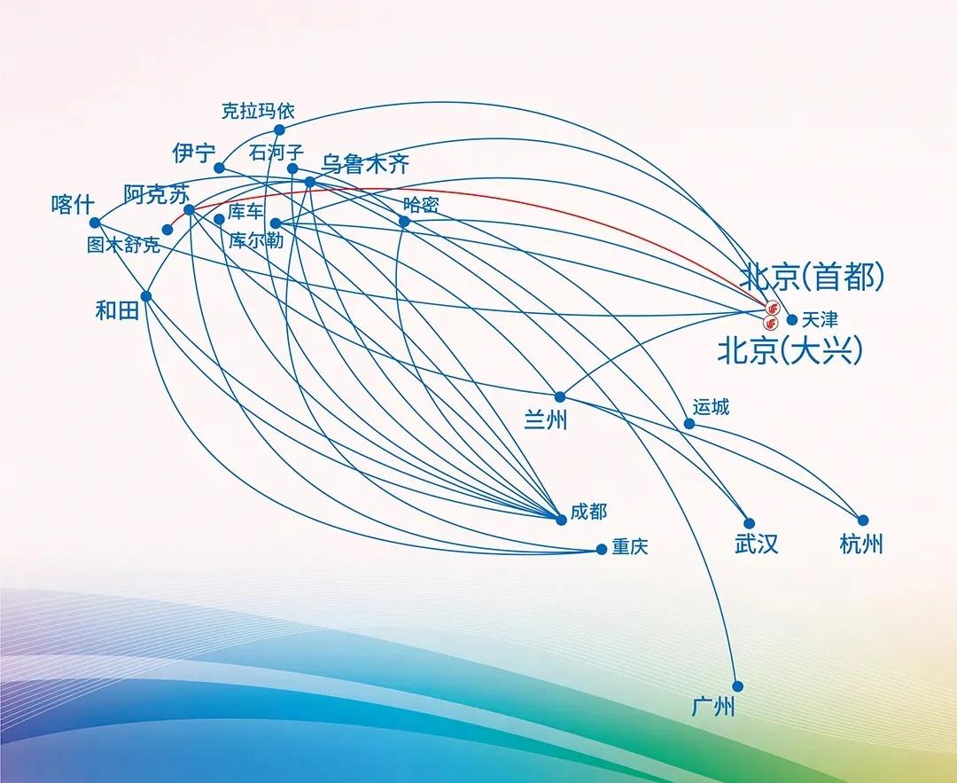 国航运营的新疆航线网络